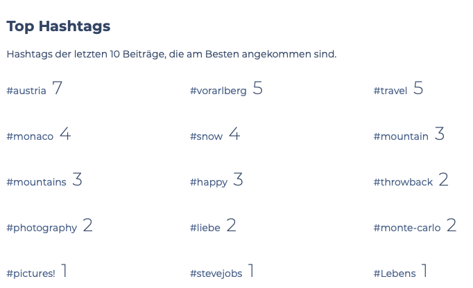 Top Hashtags